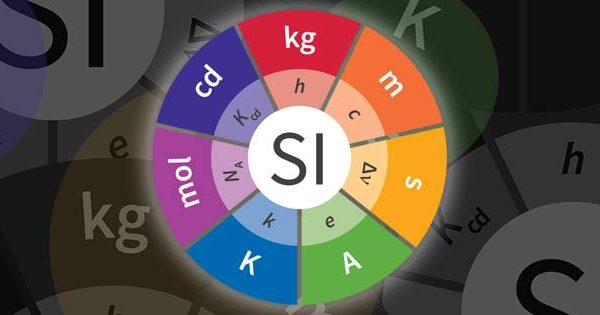 Historic Vote Ties Kilogram and Other Units to Natural Constants